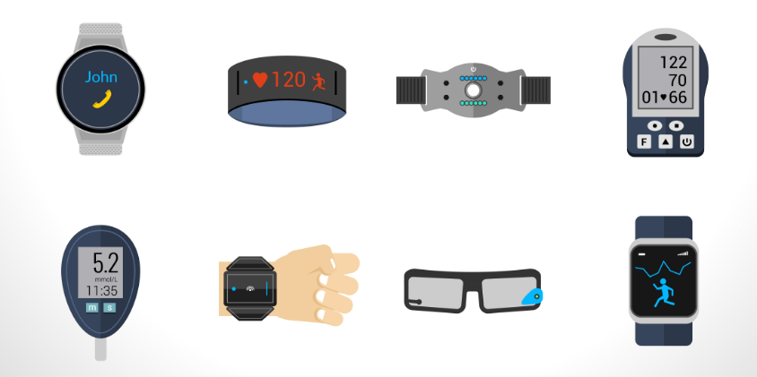 Wearable Medical Device Market Reaches $13 Billion | Medical Design and  Outsourcing